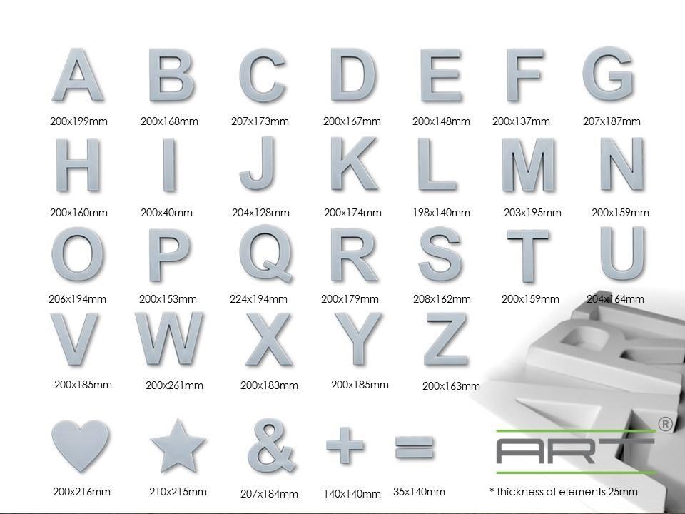 букви и цифри